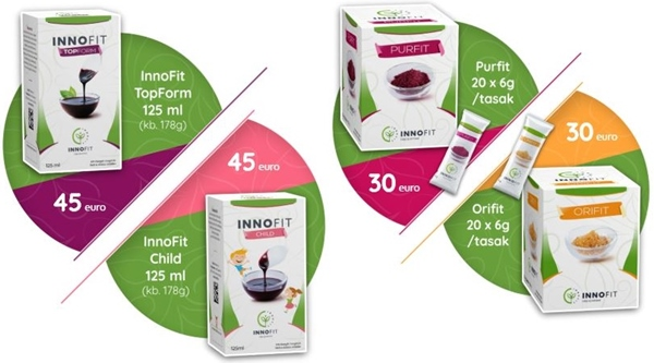 Innofit termékek, Innofit Child, Topform, Purfit, Orifit